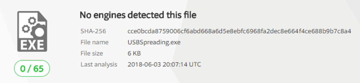 """ESET was still detecting the program even if the registry path doesn't really make sense anymore so this might not be the """"real"""" thing being flagged by ESET or there is another line of code in which if combined with the current string, gets detected"""