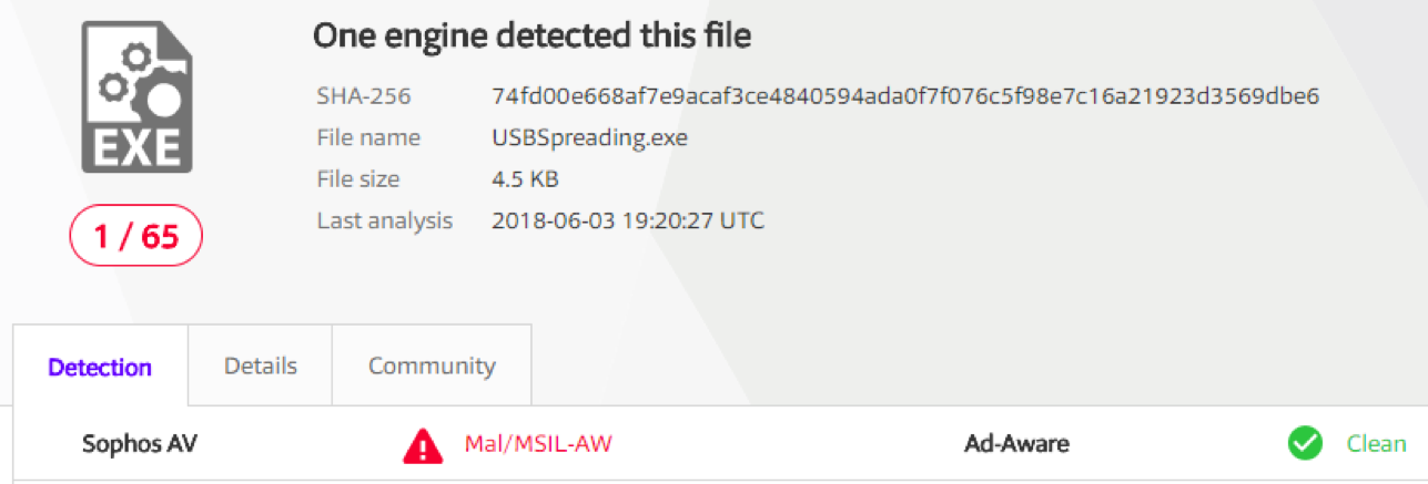 """This antivirus was previously detecting the method """"USBSpread"""" and after some trial and error, the detection was still popping up even after commenting out the whole function contents"""