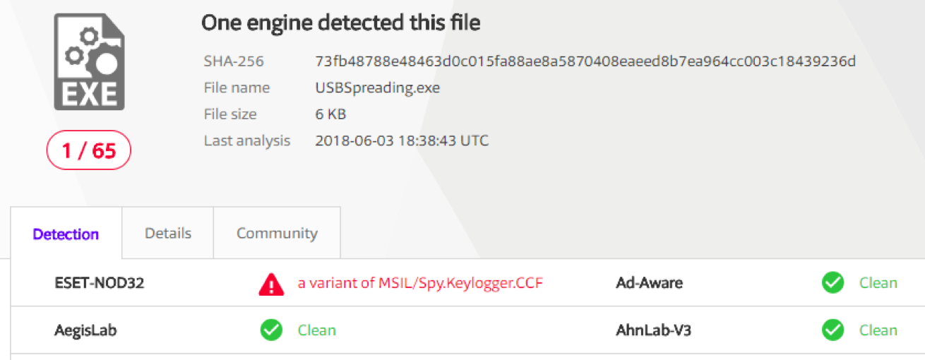 Compiling this and scanning in VirusTotal Penetration Testing