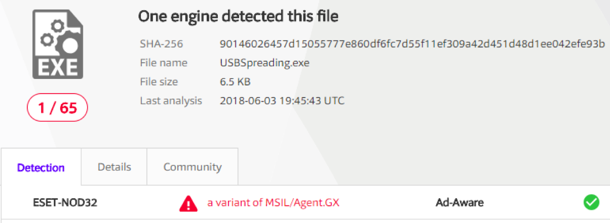 Scanning on the other hand still leaves us with an angry ESET