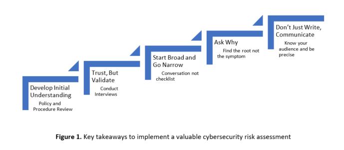 Key takeaways graphic