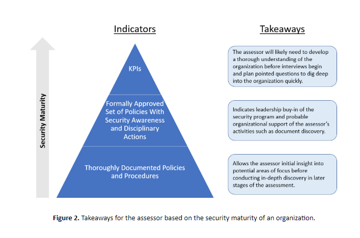 key takeaways considering security maturity graphic