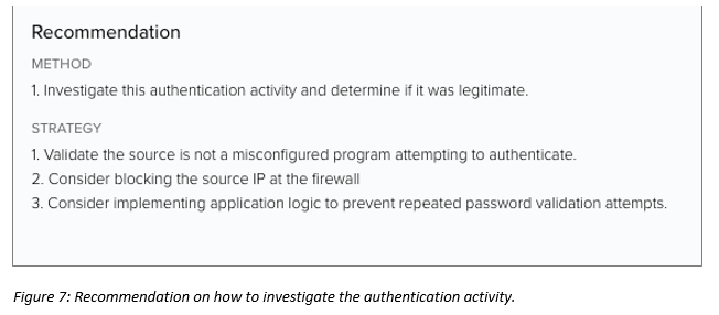 recommendations on how to investigate authentication activity