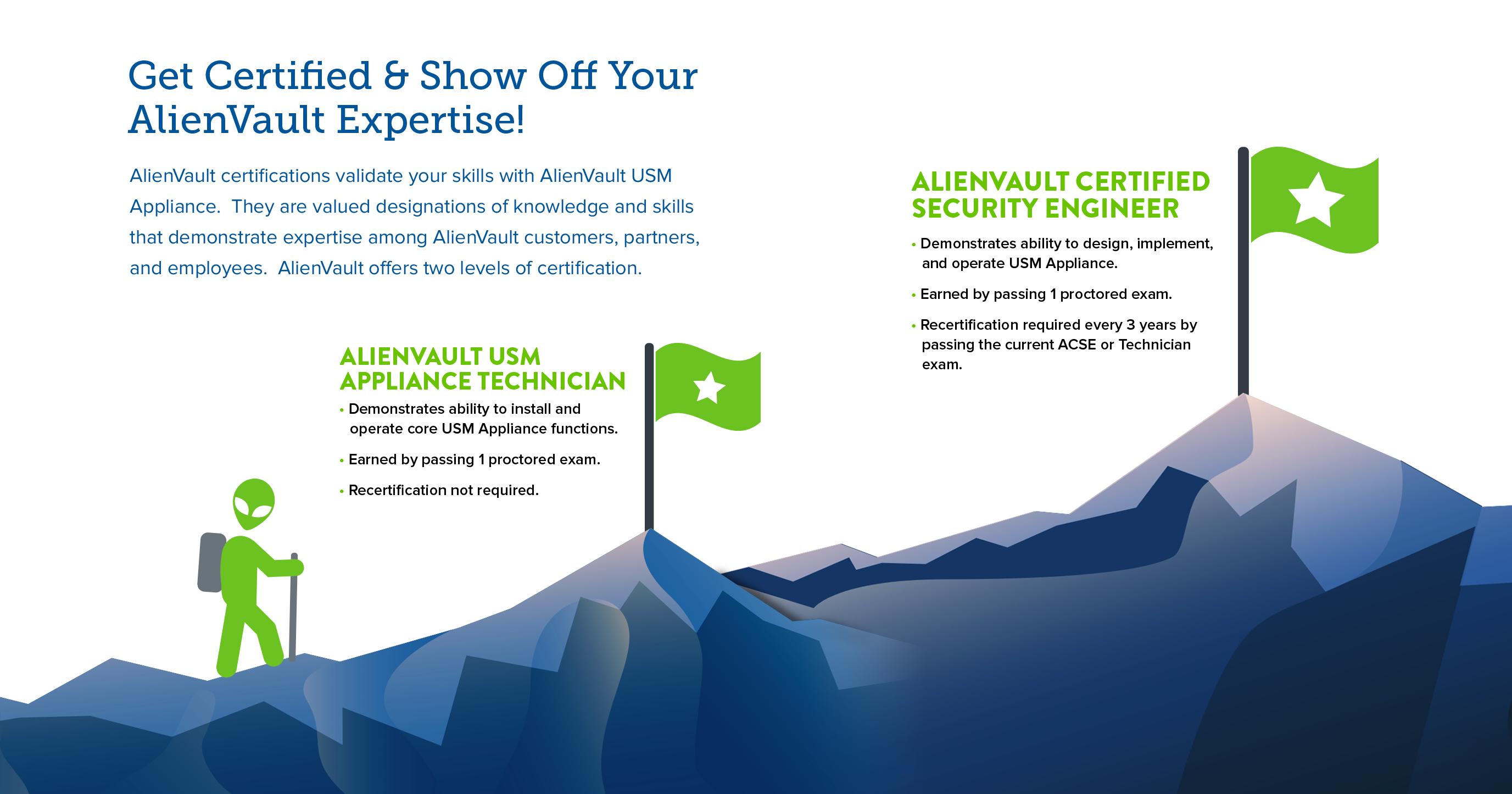 alienvault certification