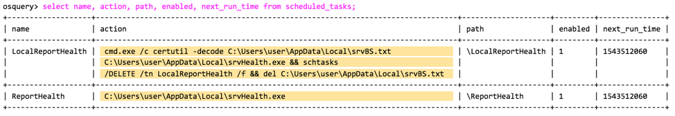 Osquery can give us this information by querying the scheduled_tasks table
