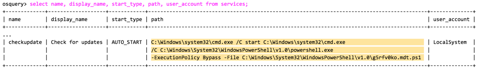 "we have detected the service ""Check for updates"" executing a malicious PowerShell script"