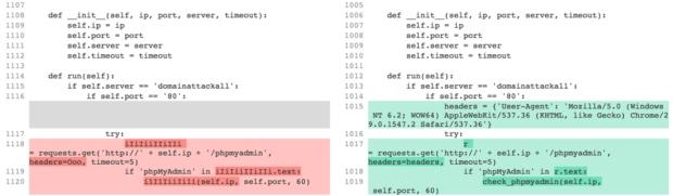 Xwo - A Python-based bot scanner | AT&T Alien Labs