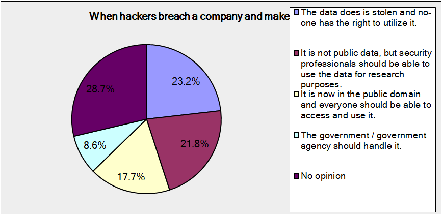 hackers-breach-company-data
