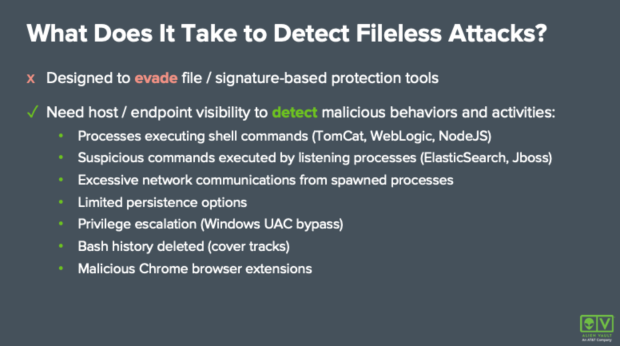 A list of behaviors and activities that need monitored on endpoints to detect fileless malware.