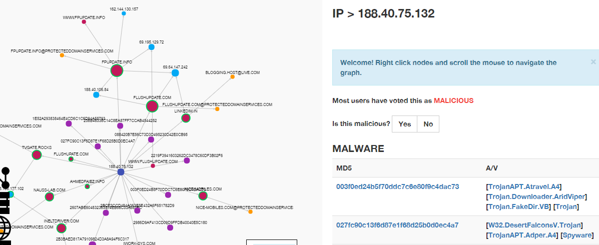feeds of blacklisted and malware-spreading websites