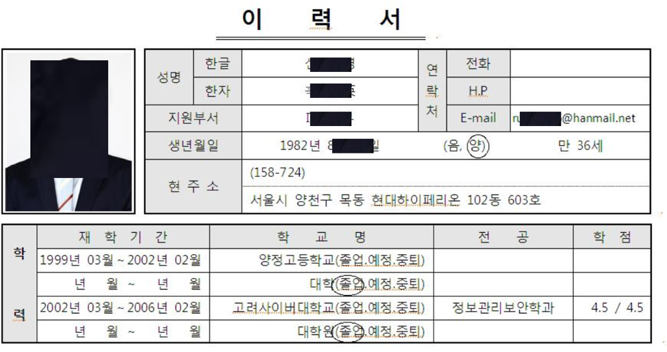 Malicious Documents from Lazarus Group Targeting South Korea | AT&T