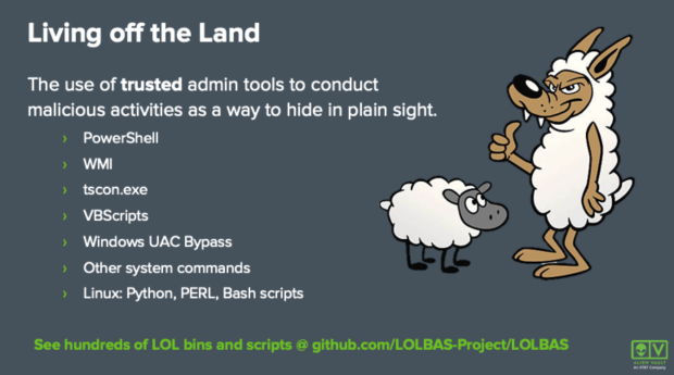 """Like a wolf in sheep skin, trusted admin tools can be taken advantage of in """"living off the land"""" attacks."""