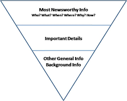 writing a risk statement using the pyramid model from journalism