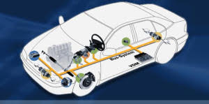 Connected automobiles, like any transport vehicle, is built with numerous ECUs
