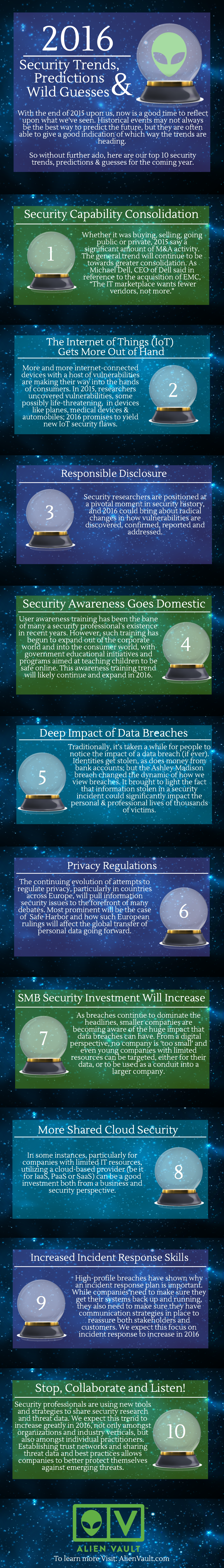 2016-security-trends-infographic-Javvad-Malik