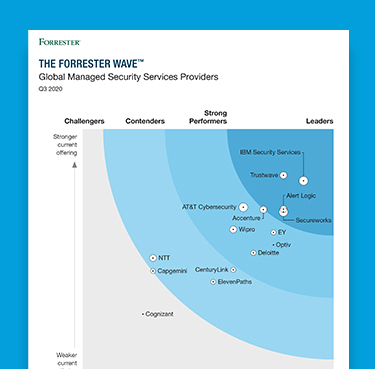 Assessment of AT&T Cybersecurity<br> by Forrester®