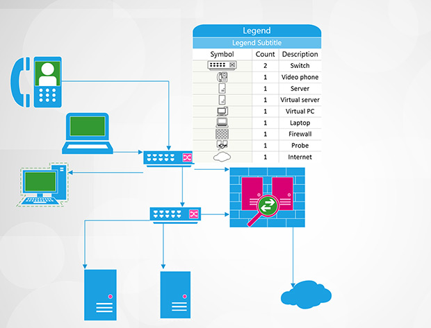 how software modules in UTM work - different from ids and ips