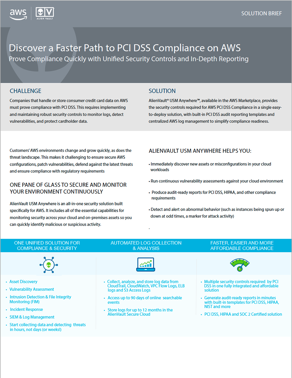 PCI DSS Compliance on AWS - Solution Brief | AlienVault