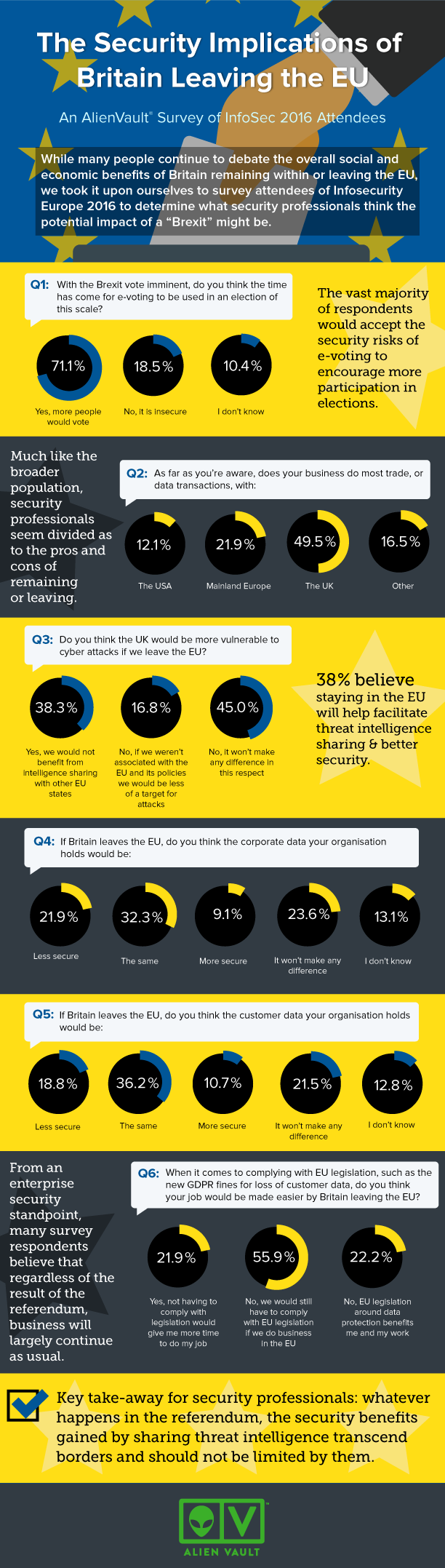 infosec 2016 survey infographic