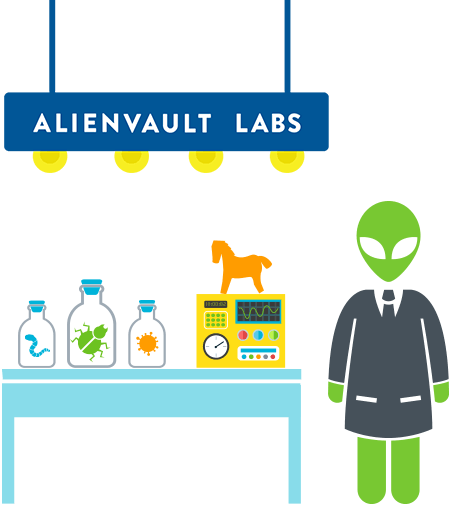 alienvault labs
