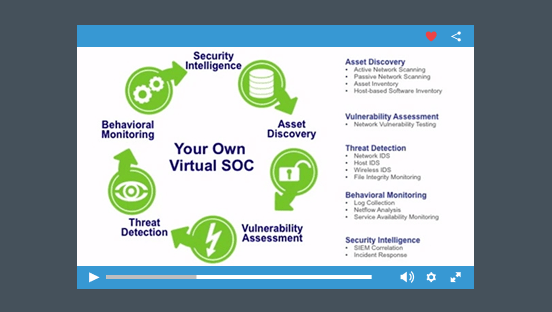 What is a Virtual Security Operations Center (VSOC)?