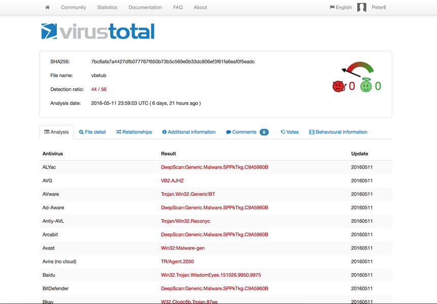 VirusTotal for reverse engineering malware