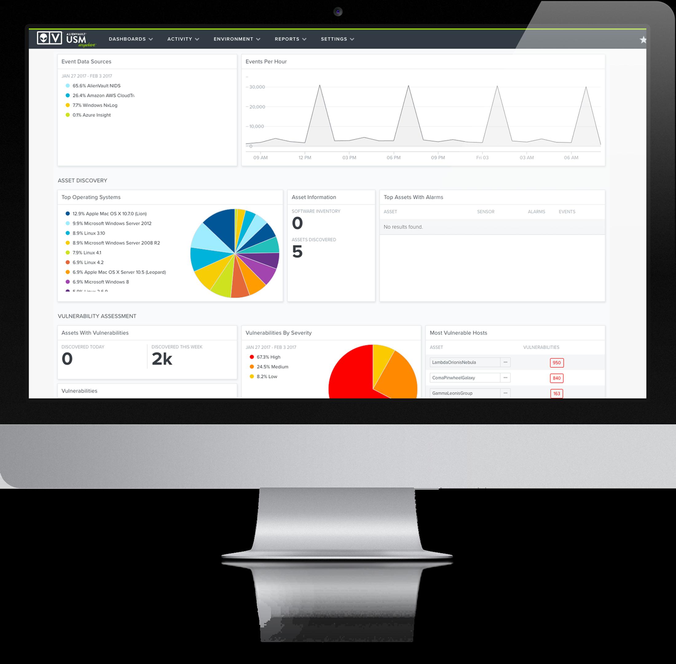 Unified Security Management (USM) | AlienVault