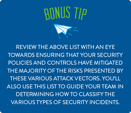 Review the above list with an eye towards ensuring that your security policies and controls have mitigated the majority of the risks presented by these various attack vectors.