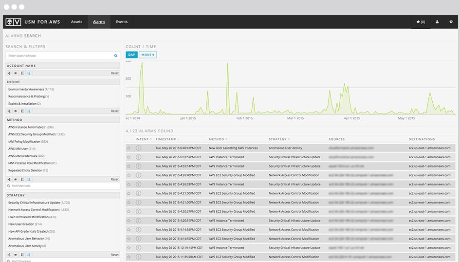AWS-intrusion-detection-using-usm- for-aws